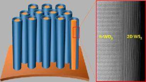 Batteria-al-grafene-a-lunga-durata-costruzione